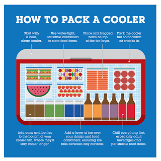 how to pack a cooler-tailgating tips