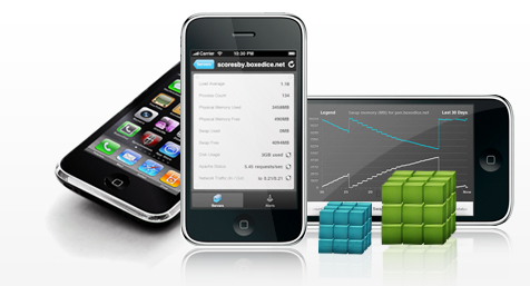 iPhone Mobile Website Development - SPITWebsolution