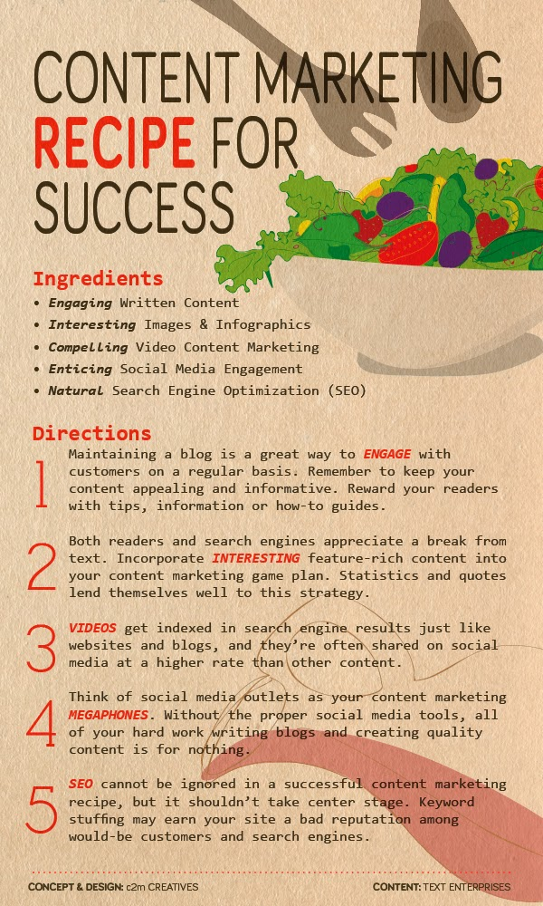 Content Marketing Recipe for Success Infographic by c2m CREATIVES & Text Enterprises