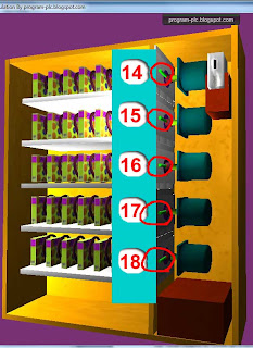 Detail 2 of Snack Vending Machine