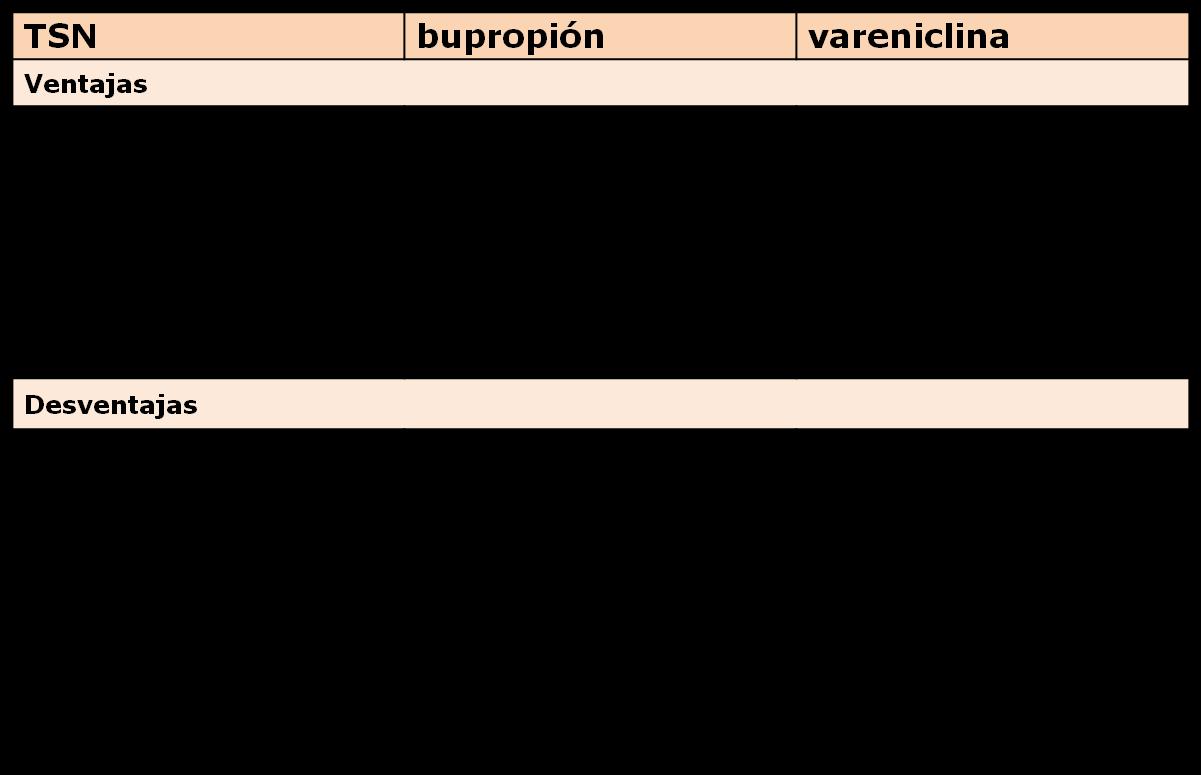 El comprimido blog medicamentos para dejar de fumar tres colores entre los que elegir aunque - 3 meses sin fumar ...