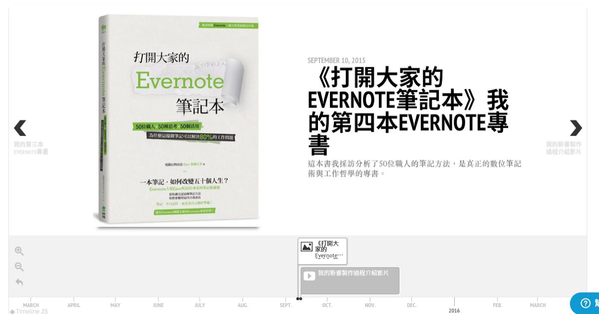 免費開源時間軸製作 TimelineJS 視覺化歷史免程式碼
