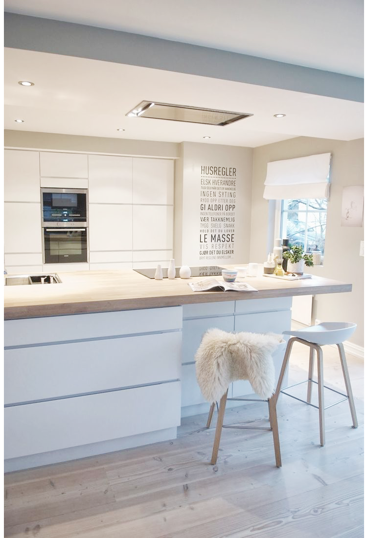 All about interieur inspiratie blog januari 2015 for Interieur keuken
