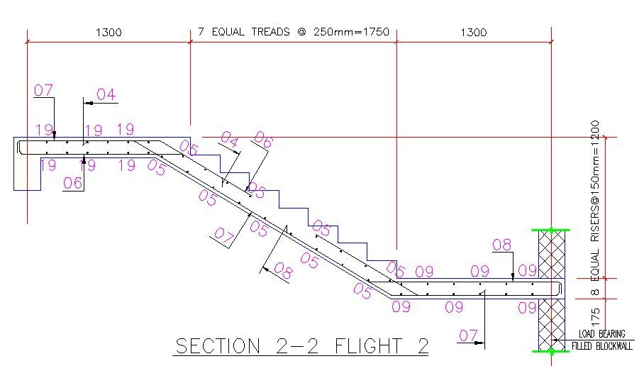 Design of reinforced concrete staircase according to eurocode 2 welcome to structville