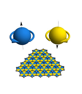 Electron Spin and Graphene