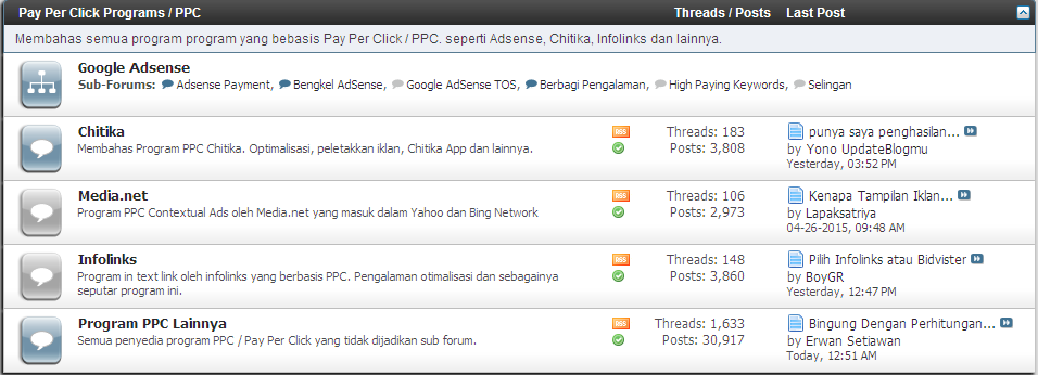 Forum Pay Per Clik / PPC di Ads Id