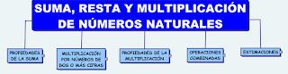 http://www.aulafacil.com/matematicas-primero-eso/Curso/Temario.htm
