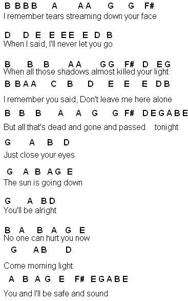 Guitar taylor swift chords