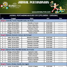Jadwal pertandingan Sepakbola EURO 2012