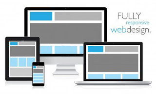 WordPress Responsive Theme Development