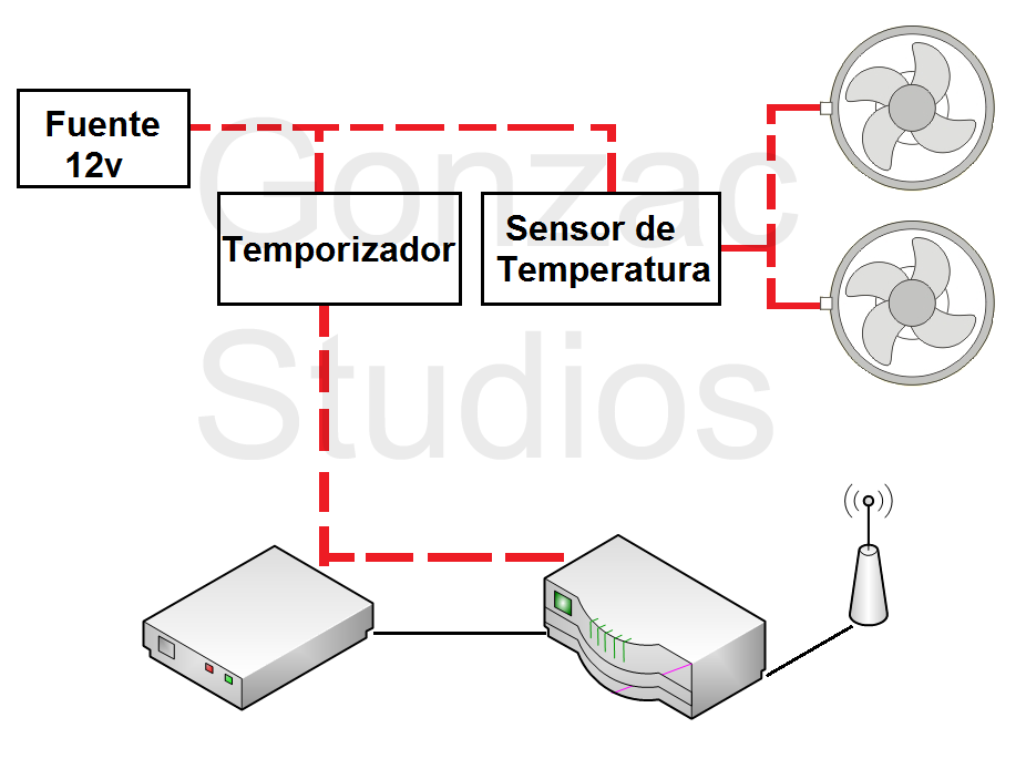 dish hopper wiring diagram besides work diagrams  dish