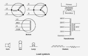 Ac Motor Control Circuit likewise Dc Wiring Diagram For Atlas Point Motor together with 3 Wire Contactor Wiring Diagrams in addition Electrical Diagram Schematic Symbols as well Drive Motorsthree Phase Electrical Connections. on wiring diagrams contactors motors
