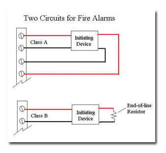Class+A+and+B+wiring fire alarm question electrician talk professional electrical fire alarm horn strobe wiring diagram at readyjetset.co