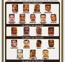 Los héroes de Gdeim Izik olvidados por el sistema de Mohamed Abdelaziz