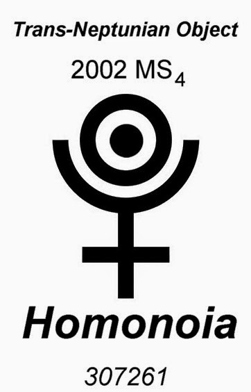 Did You Or I Think It First Symbol For 2002 Ms4 307261 Trans