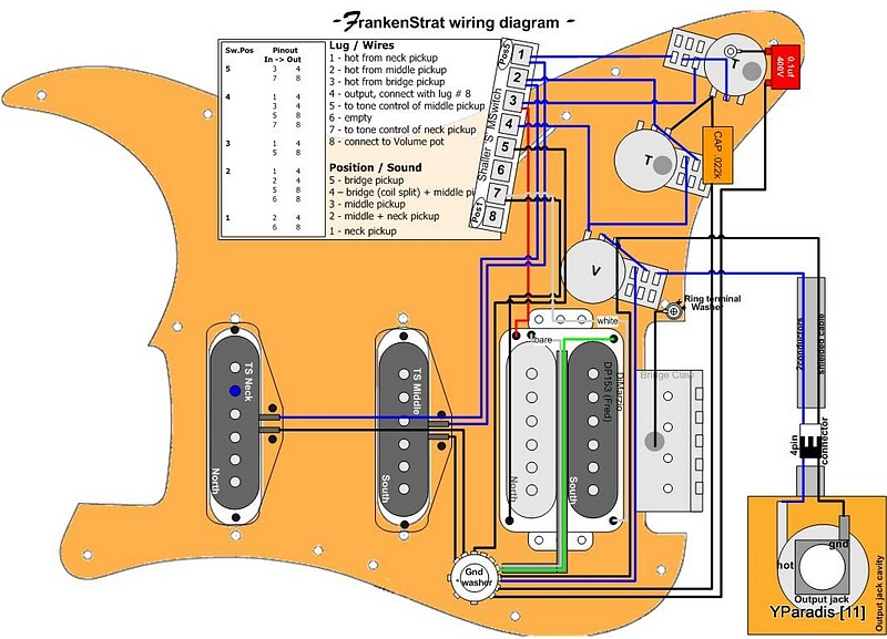Wiring Gitar Maen Gitar