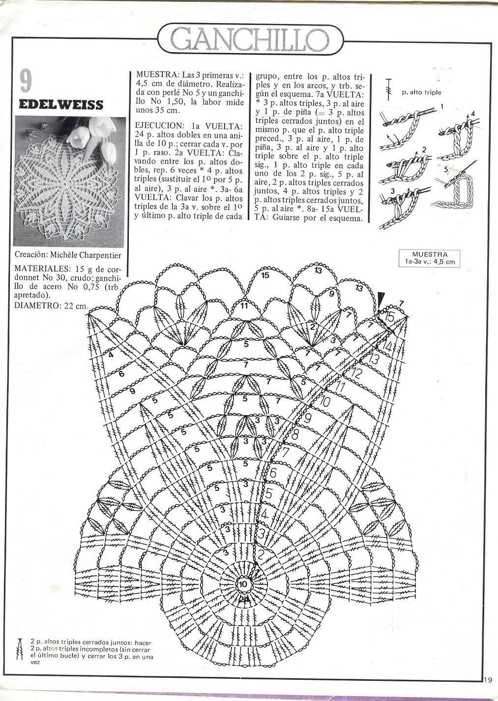 Dorable Sencillos Patrones De Crochet Tapete Para Principiantes ...