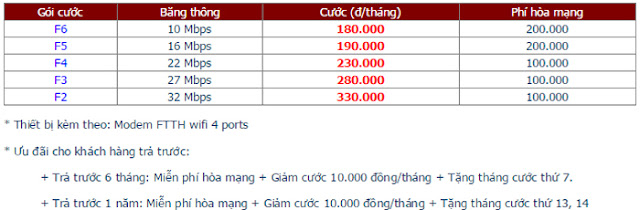 Đăng Ký Lắp Đặt Wifi FPT Thuận An 1