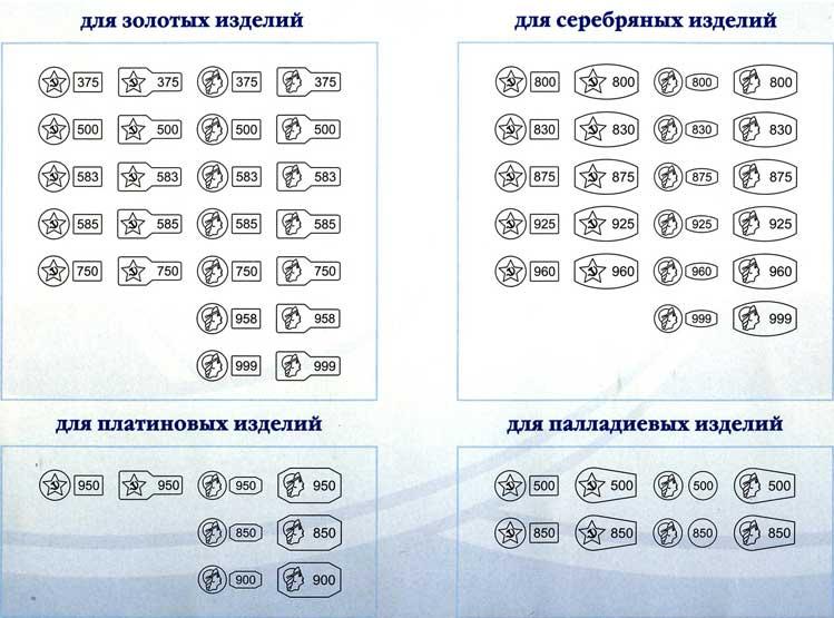 пробы серебра таблицы