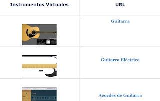 http://www.totemguard.com/aulatotem/2011/10/instrumentos-musicales-virtuales-para-el-aula-de-musica/