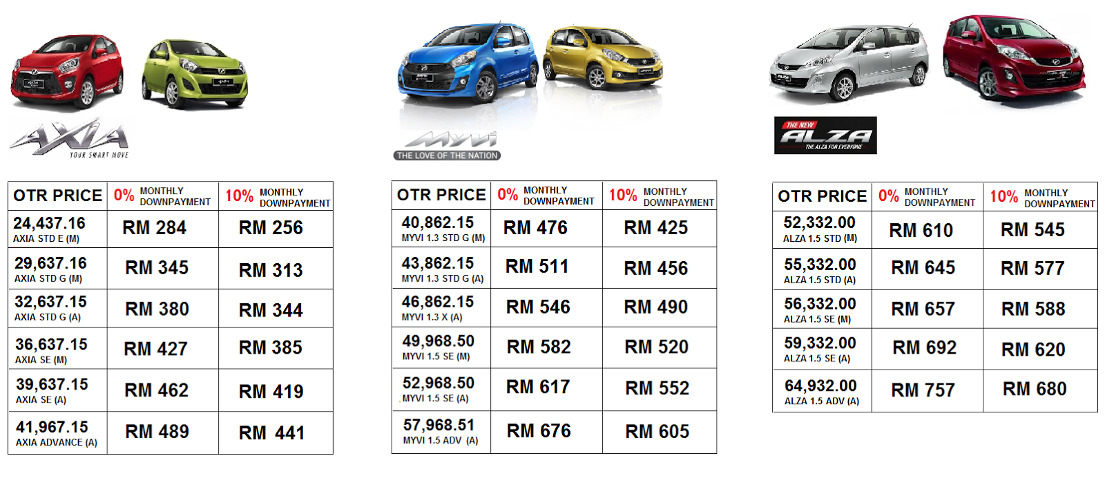 Proton Car Calculator Proton Iriz Instruments Reveal