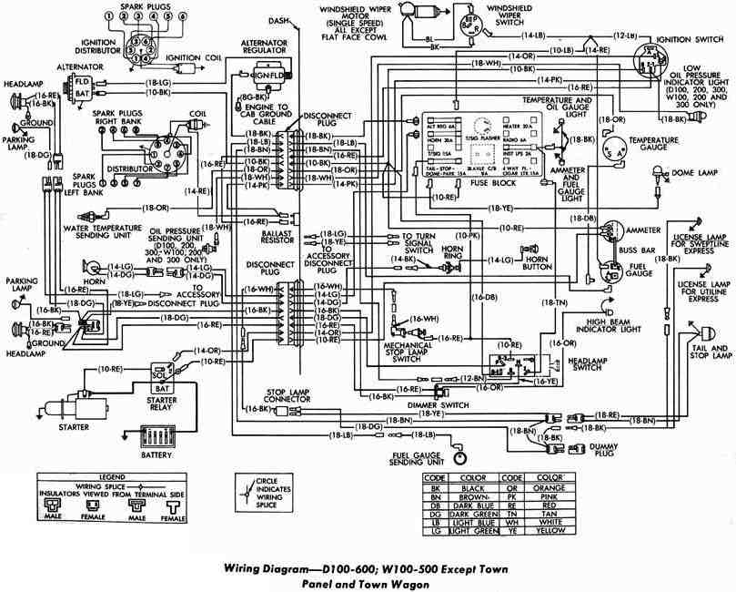 Dodge+D+Series+D100 600+and+Power+Wagon+W100 500+Wiring+Diagram wiring diagram dodge 150 dodge wiring diagrams for diy car repairs Dodge Dakota Engine Diagram at arjmand.co