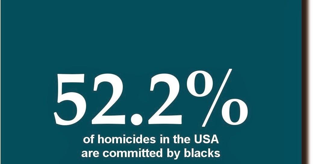 Black like me racism essays