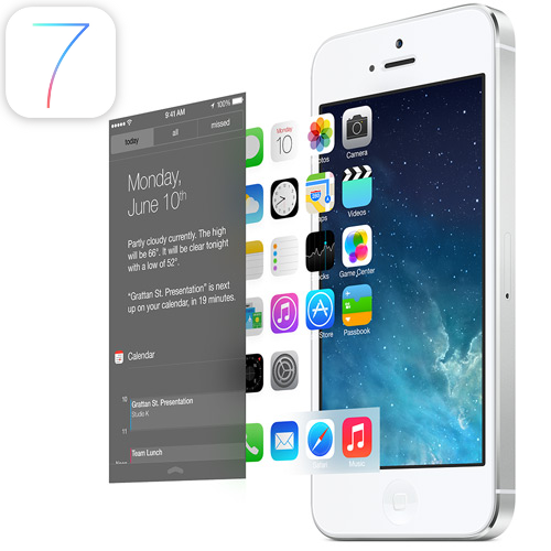 iOS 7 : Redesigned Apple's Mobile Operating System