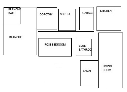 2011 03 01 archive further D5b5f1b9014046d7 Small House Floor Plans House Floor Plan Design in addition Side split house plans canada in addition Golden Girls House Layout moreover Andrewmarkveety. on kerala home design and floor plans