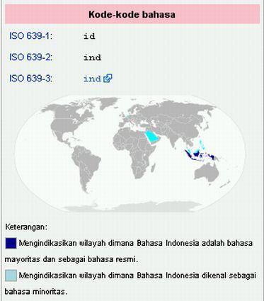 Beberapa Fakta Terkait Bahasa Indonesia