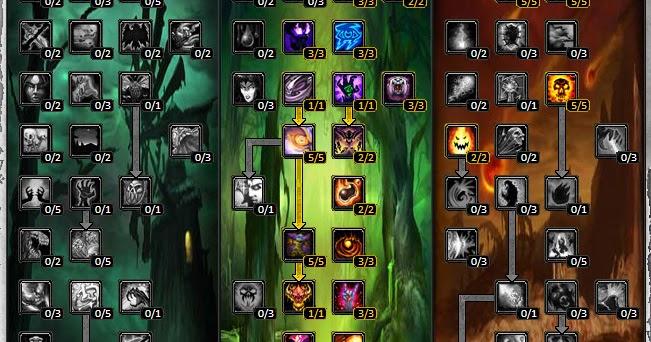 Best Demonology Warlock Build