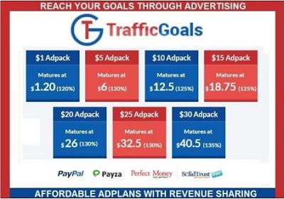 trafficgoals banner adpack lovecashin.com