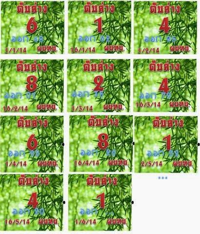 Thai lotto 2 Down Cut Digit 01-06-2014