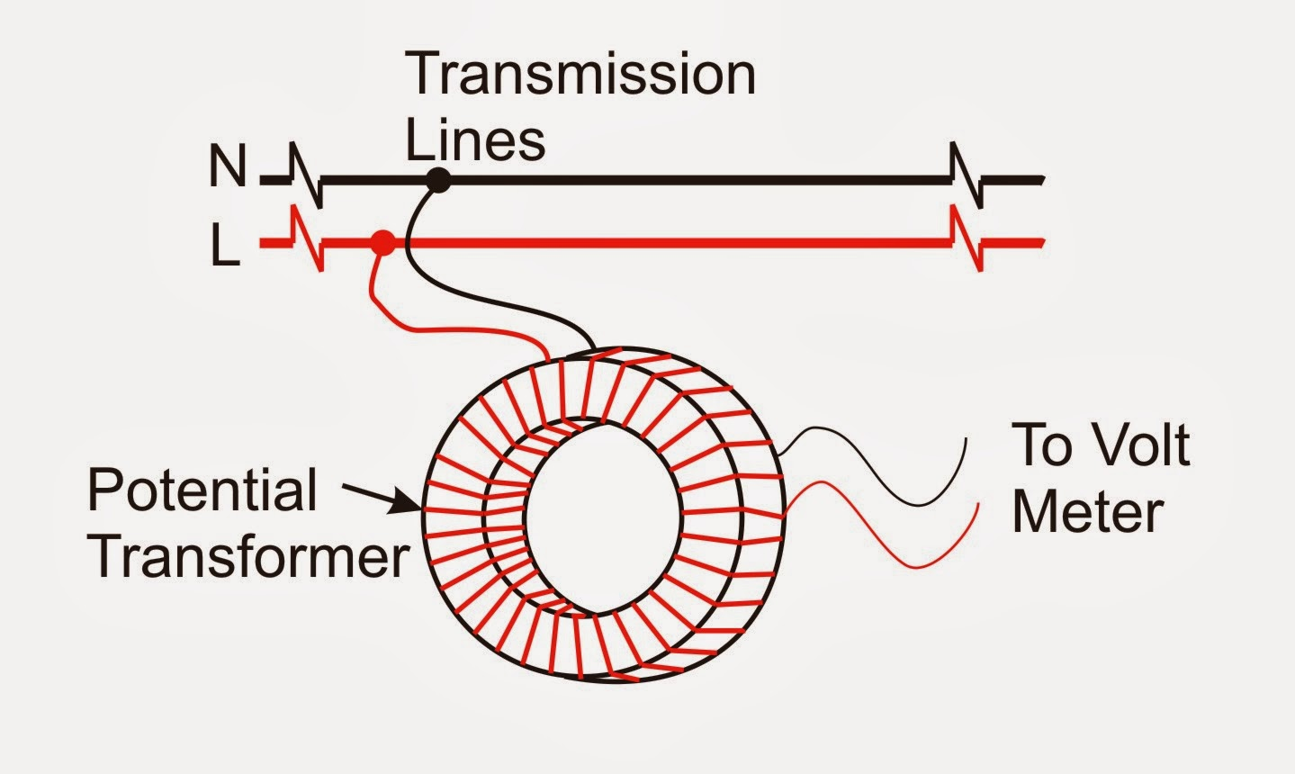 Gk Current Affairs Tutorials Articles Transformer Instrument Wiring Diagram Construction Of Potential Transformers