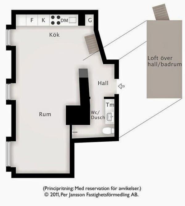Projeto do apartamento Duplex