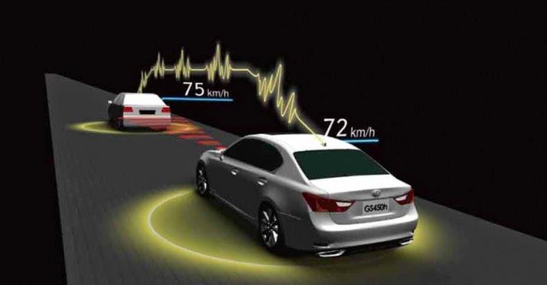 Toyota mengangkat Teknologi Terbaru