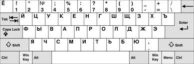 Ukrainian Alphabet Translation To English It's the Cyrillic alph...