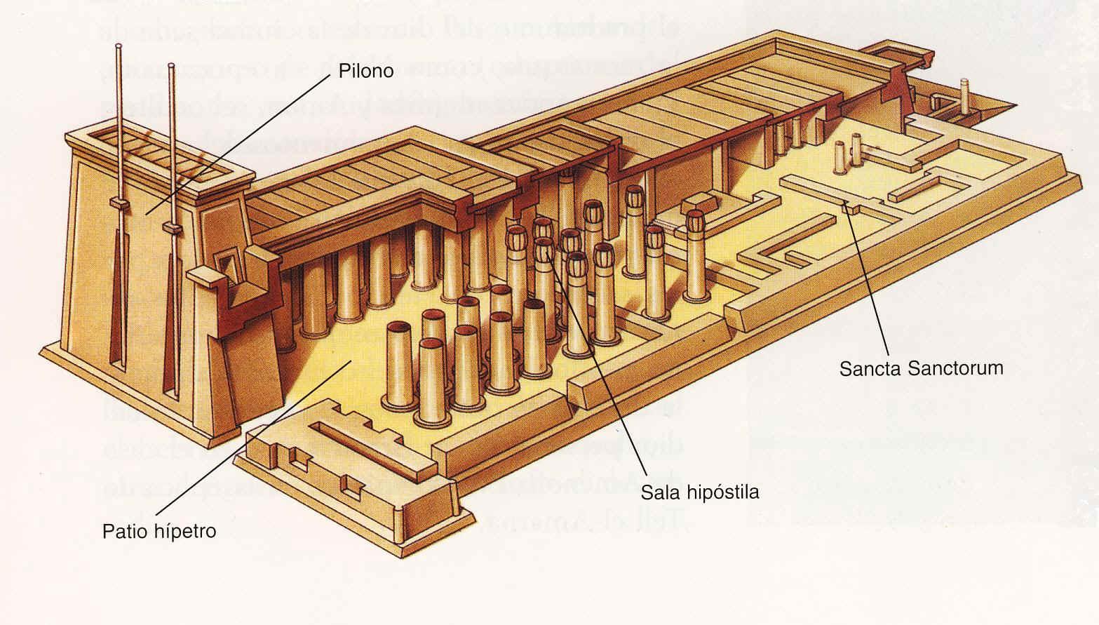 Historia del arte colegio la ense anza medellin for Arquitectura griega templos