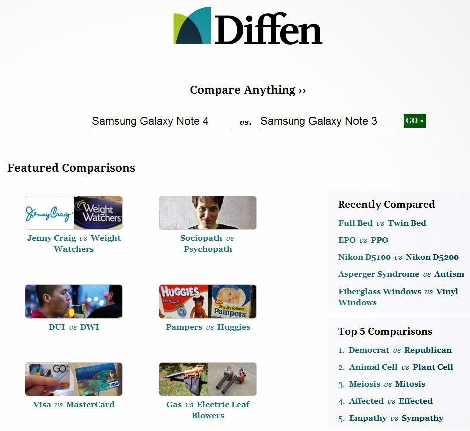 مقارنة بين أنواع بطاقات الصراف مقارنة بين التلفزيونات