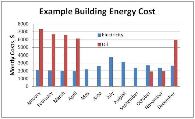 Wood Vs Coal Btu ~ Energy in new hampshire this is the happy house ways