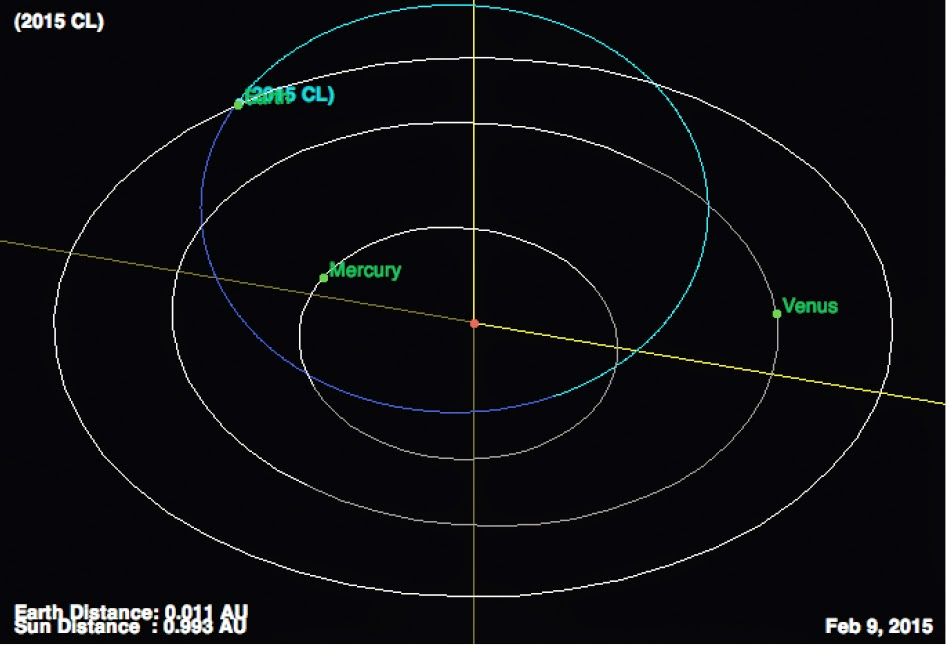 http://sciencythoughts.blogspot.co.uk/2015/02/asteroid-2015-cl-passes-earth.html