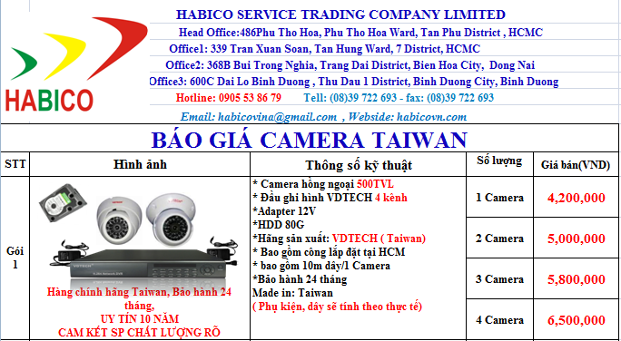 lap camera quan 1, lap camera quan 2, lap camera quan 3, lap camera quan 4, lap camera quan 5, lap camera quan 6, lap camera quan 7, lap camera quan 8, lap camera quan 9, lap camera quan 10, lap camera quan 11, lap camera quan 12, lap camera quan tan binh, lap camera quan tan phu