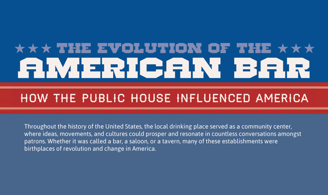 The Evolution of the American Bar