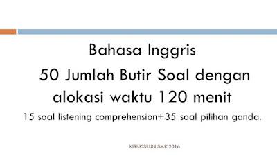 Kisi-kisi UN SMK Jumlah Soal dan Waktu mapel inggris