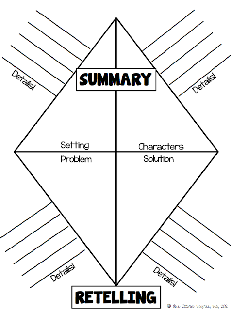 elementary book report graphic organizers