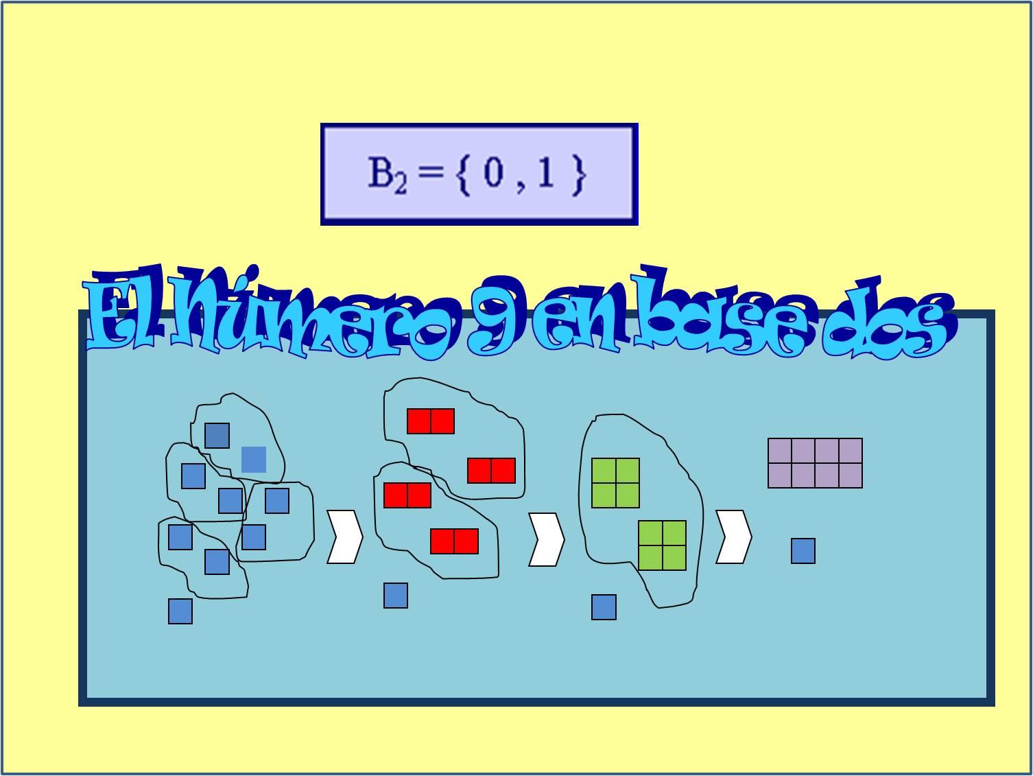 Piattaforma sistema binario