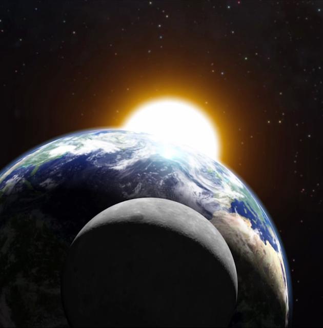 Alinhamento terra, sol e lua