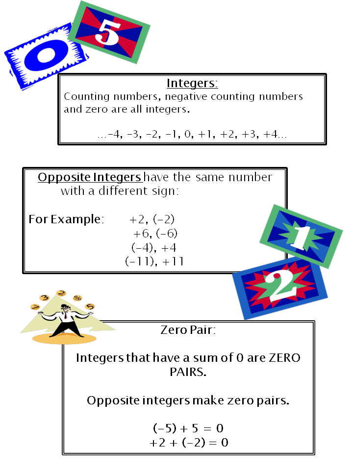 Adding And Subtracting Integers Worksheet Together With Adding And ...