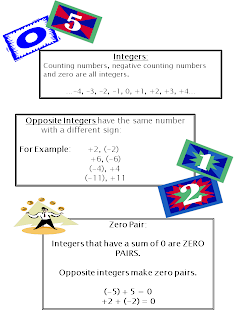 Integer Games, Stations and Worksheets: Lessons From The Middle