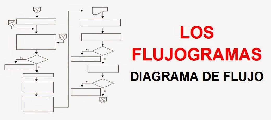 los-flujograma-diagramas-de-flujo